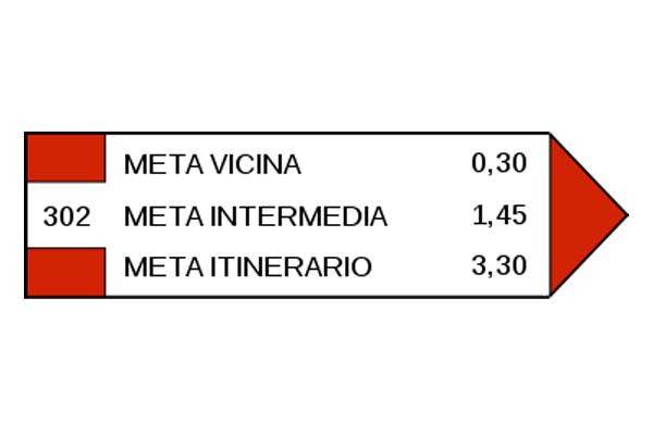 tabella_segnavia_verticale_