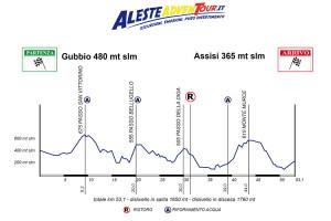 san francesco mountain bike
