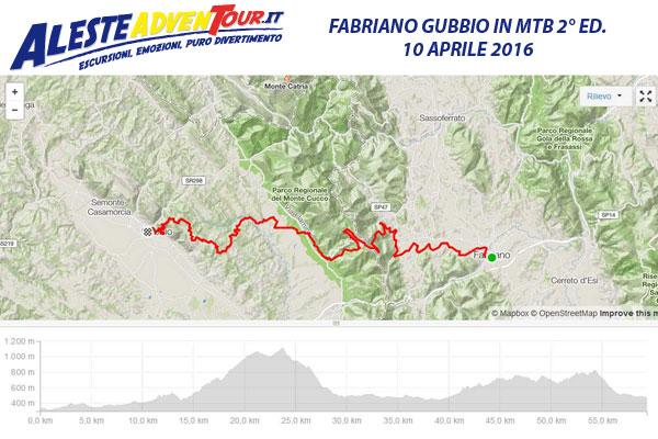 Fabriano Gubbio in MTB 2016