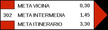 tabella segnaletica sentiero cai